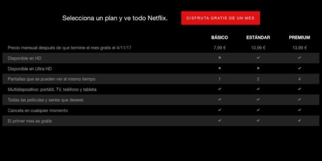 NetflixPrices