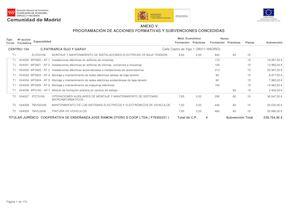 Anexo V Subvencion Concedida Beneficiario 405768