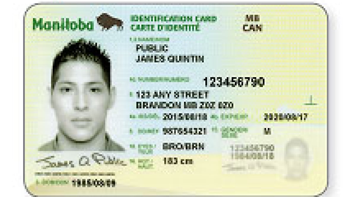 Security Personal Licence