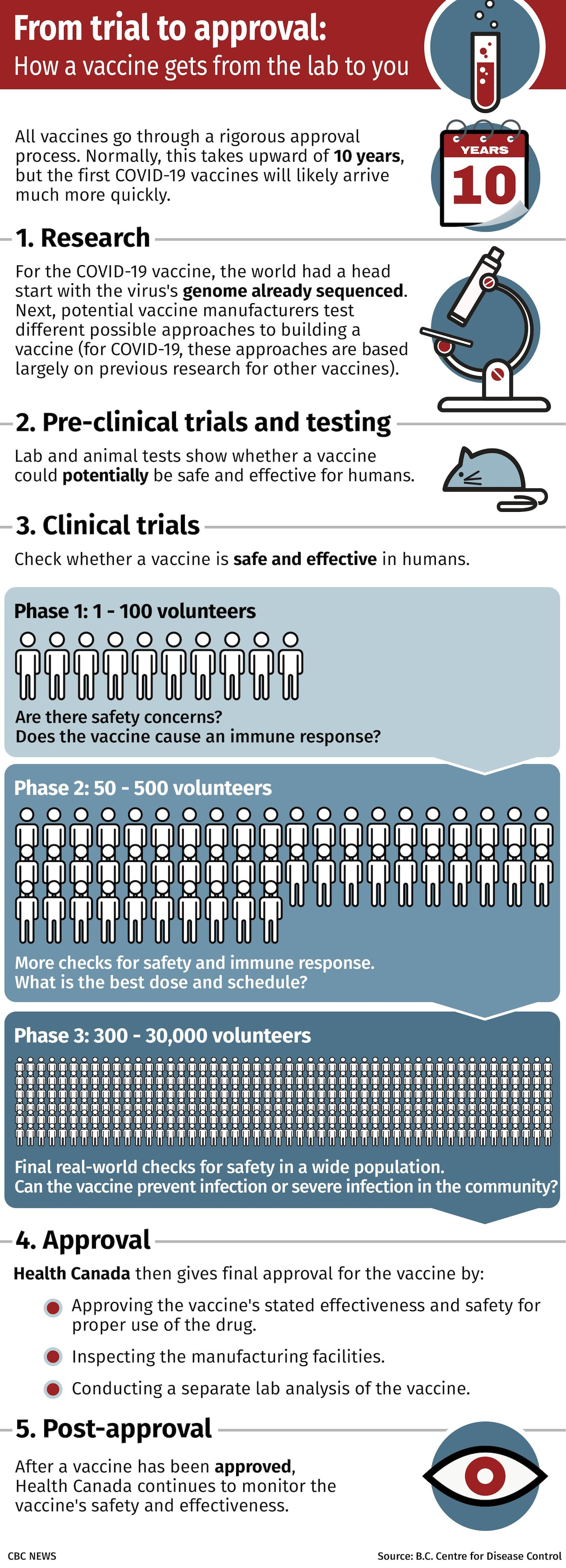 can mrna vaccines alter your dna more