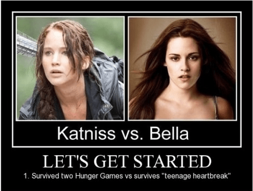 The Hunger Games Know Your Meme