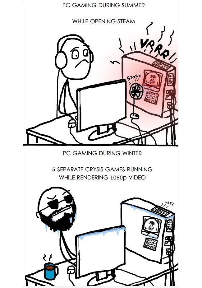 Pc Gaming Season Contrasts Depicted Perfectly Video Games