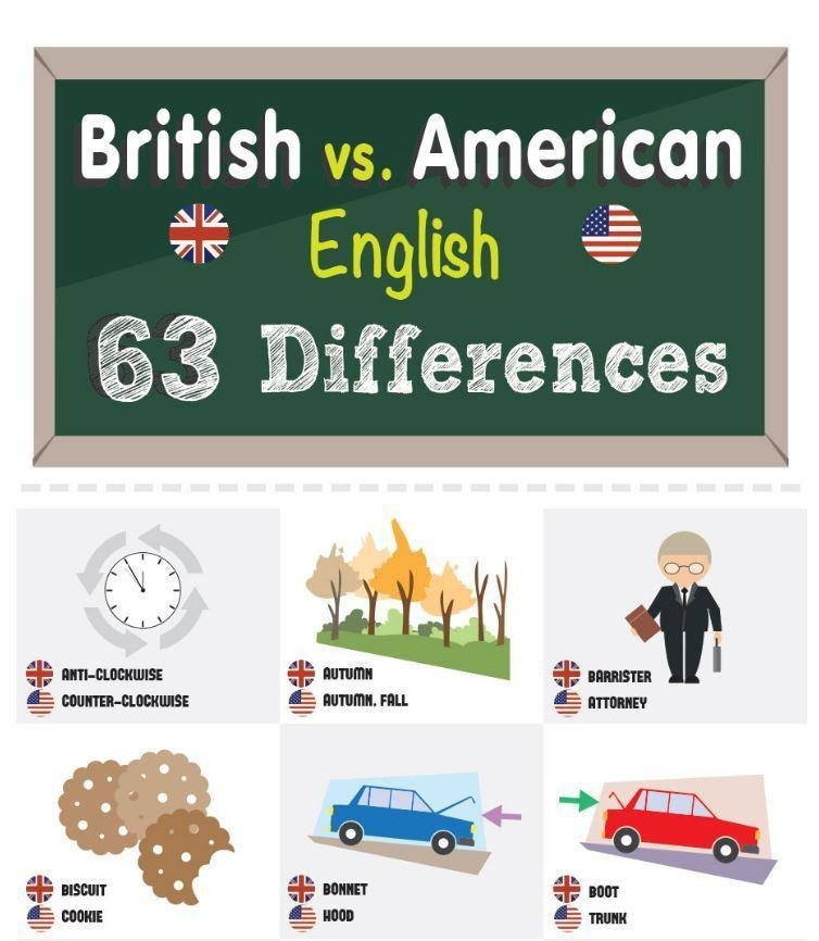 Educational Infographic British Vs American This Is Funny Bc