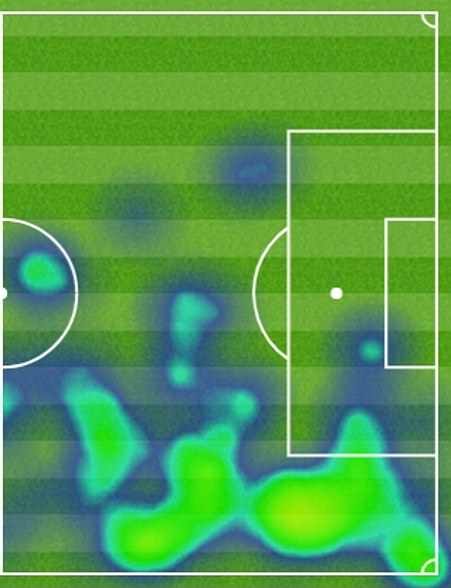 Alexis Sanchez's heat map in the opposition half during a difficult return to the first-team for the Chilean forward. See more in the Daily Mail's excellent MATCH ZONE