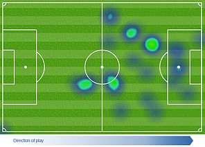 Olivier Giroud touched the ball 25 times in his 67-minute appearance, with many of them coming in deep areas — as illustrated by the Chelsea frontman's heat map