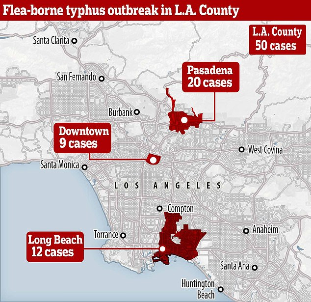 A total of 91 cases of the bacterial disease have now been recorded, with 50 in LA County, 20 in Pasadena, and 12 now in Long Beach, which is the third city to have become affected