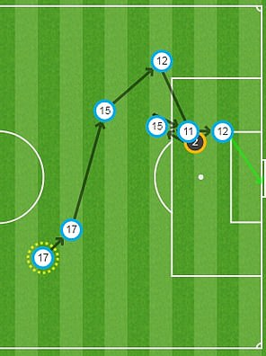 Marcelo doubles the lead for Real Madrid after half time.CLICK HERE for more from MATCH ZONE