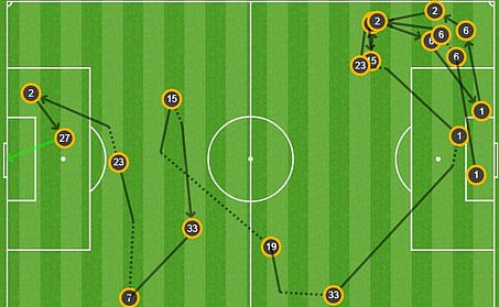 Tottenham's first goal came from an intricate passing move which concluded with No 27 Lucas Moura firing home from 12 yards out