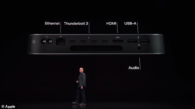 The Mac Mini has several upgraded ports, including four Thunderbolt 3 ports, one HDMI port, two USB-A ports, one audio jack, and Gigabit Ethernet that supports 10Gb Ethernet