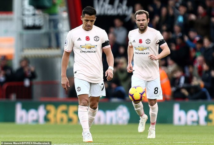 Sanchez and Juan Mata looked depressed as they prepared to resume the game after scoring a goal behind the cherries