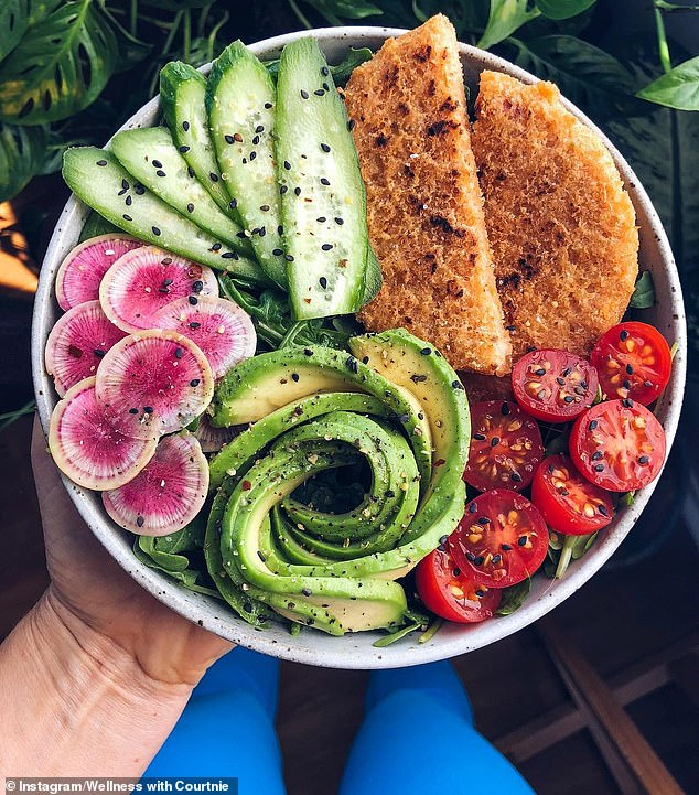 Consumer organisation, CHOICE , recently took a look at the buddha bowl trend (pictured) to find out whether these bowls really deliver on nutrition