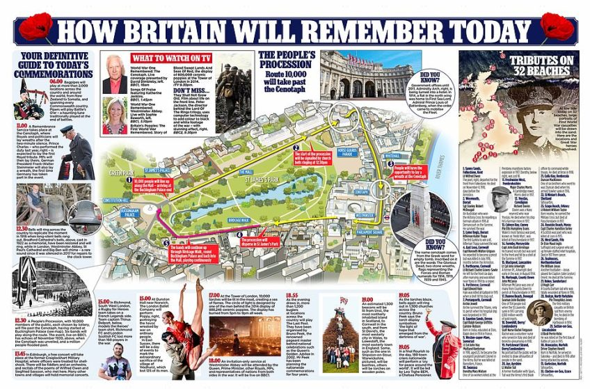 This graphic shows how Armistice Day will be commemorated in London and around the rest of the country throughout today