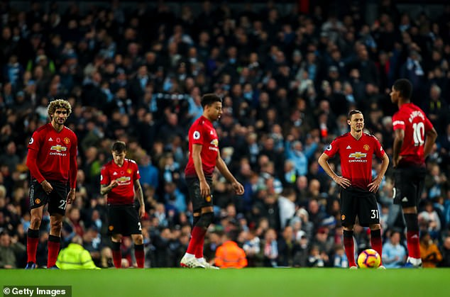 Manchester United players look dejected as they succumb to defeat against Manchester City