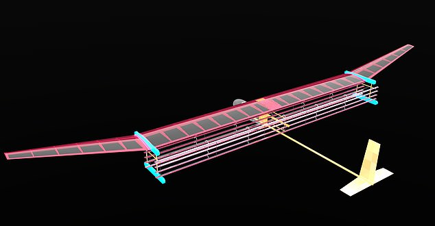 One of the biggest challenges was designing a power supply that would generate 40,000 volts from the plane's battery output.The team is working on ways of producing more ionic wind with less voltage