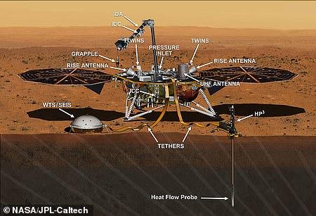 Der Lander, der enthüllen konnte, wie die Erde geformt wurde: InSight Lander startete am 26. November zur Landung des Mars