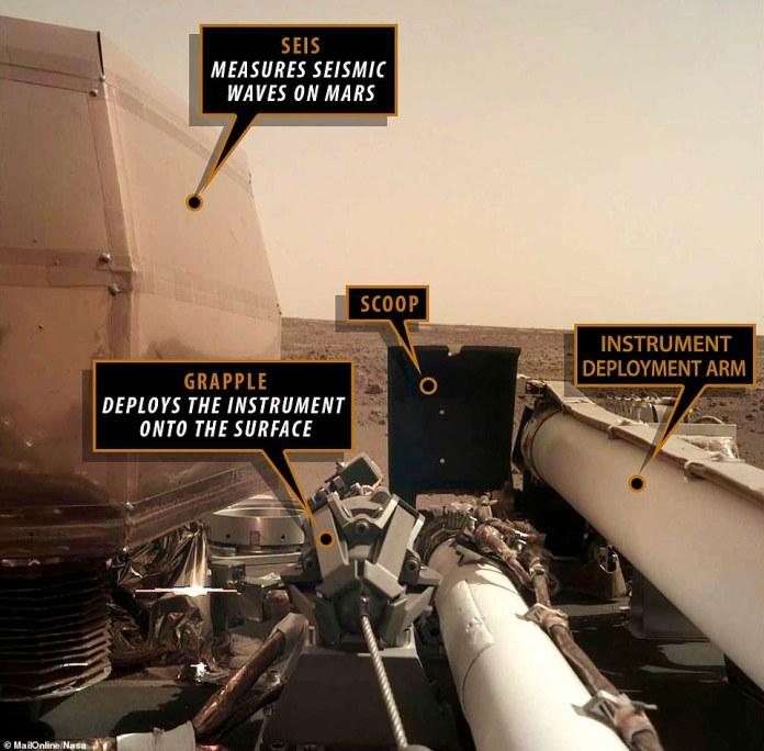 Dieses Bild zeigt einige der Instrumente, die in dem von InSight am letzten Dienstagmorgen zurückgeschickten Selfie-Bild sichtbar sind