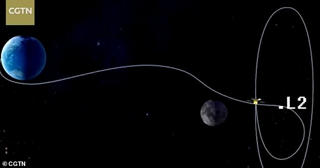The relay satellite will fly to the Earth-Moon point in orbit around 80,000 km away from the moon's surface (pictured)