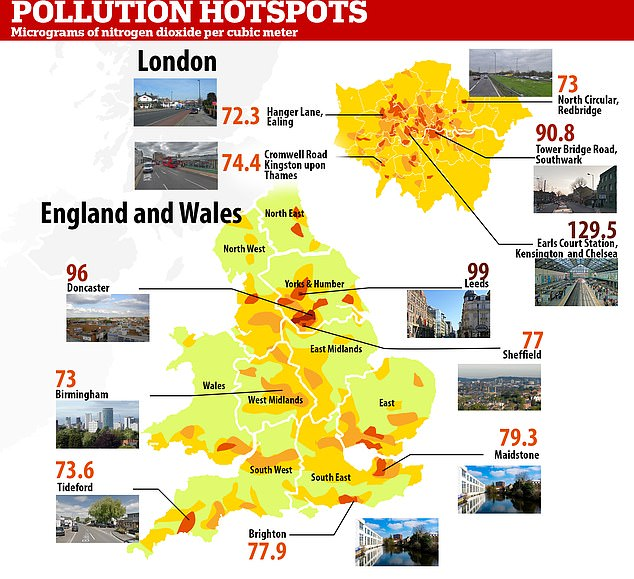 Britain's worst pollution hotspots was outside Earls Court tube station in London where the annual average of 129.5 micrograms per cubic metre of air was triple that of the World Health Organization's 40 mcg limit, according to research last month