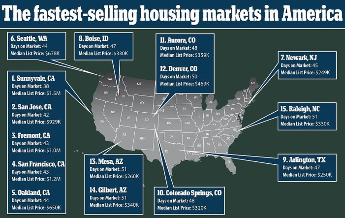 This map illustrates the top 15 hottest housing markets in America - cities where homes are purchased in less than two months, on average