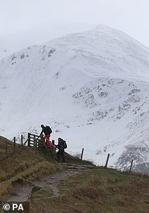 Hill walkers at Ben Nevis today