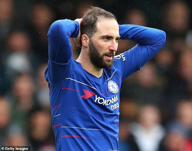 Chelsea are waiting to discover if they are able to make Gonzalo Higuain's loan permanent