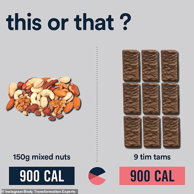Just 150g of mixed nuts has the same amount of calories as nine Tim Tams