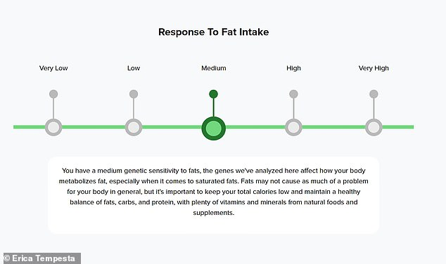 Saying no to no carbs: I also have a mid-range level sensitivity to fats, meaning a high-fat, low-carb plan like the keto diet doesn't work for my body