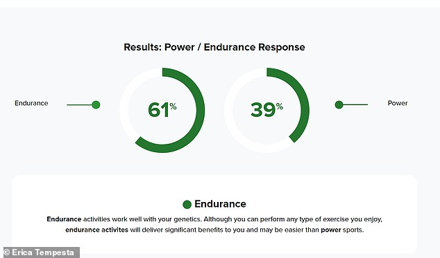 Workouts: Based on my DNA, my body is better suited for endurance activities, such as long-distance running, swimming, or boxing