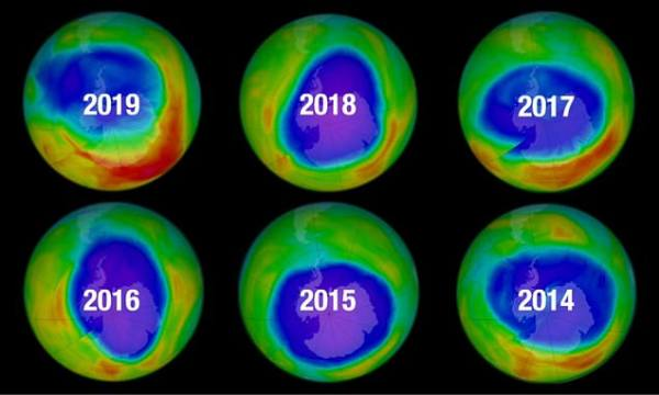 Hole in the ozone is now the smallest it has EVER been since discovery
