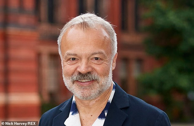 Giddy chat show host Graham Norton is nothing if not a perfectionist. 'If I'm in on Friday, I watch my own show,' he tells me