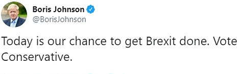 Boris Johnson and Jeremy Corbyn have tweeted today and both hope to win the election and become the next PM