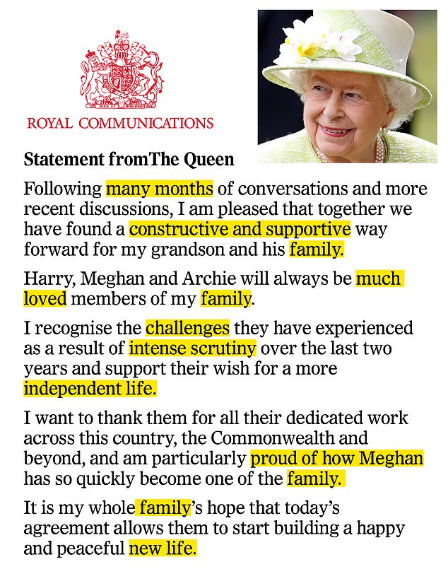 The statement from Her Majesty The Queen released tonight detailing how Harry, Meghan and Archie will remain 'much loved' members of her family