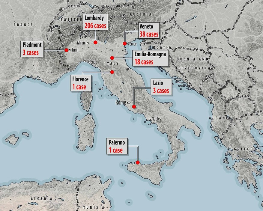 The majority of Italy's cases have been in Lombardy and Veneto, in the north, with the region now partially on lockdown. A 60-year-old businessman fell ill in Florence after returning from Singapore, while a female tourist fell sick in Palermo