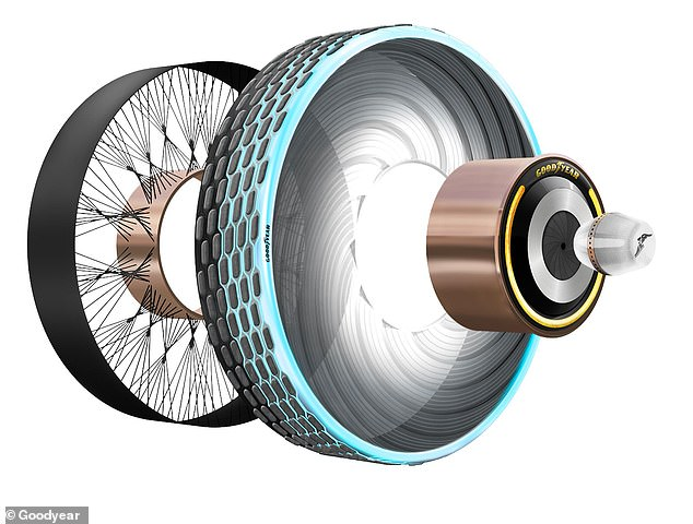 The reCharge tyre is designed to have a biodegradable tread and Goodyear claims it will be reinforced with fibres inspired by the ultra-strong spider silk. The capsule will be inserted directly into the wheel (pictured, the pod (far right) and how it fits into the tyre
