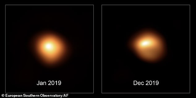 At one point the star reached just 40 per cent of its usual brightness - as can be seen in these comparison images taken between January 2019 and December 2019