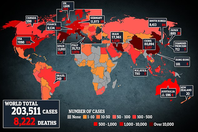 An early question posed to Mr Gates in the AMAconcerned a recent report from Imperial College London, which suggested that, if uncontrolled, the coronavirus could potentially kill more than 2 million people in the United States alone. Pictured, the current world situation