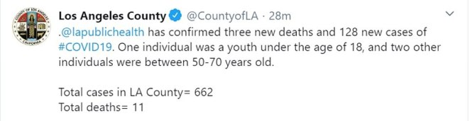 Los Angeles County reported the death of a child due to the novel coronavirus on Tuesday, marking the first time a person under the age of 18 has succumbed to COVID-19 in the US. In total LA County reports 662 COVID-19 cases and 11 deaths