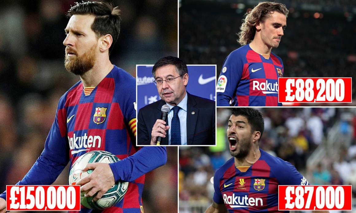Coronavirus: How much will Lionel Messi and Co pocket should ...