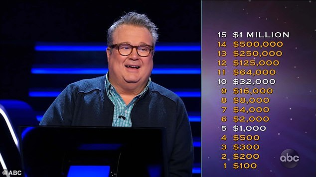 In the money: It was followed by castmember Eric Stonestreet's appearance on the rebooted Who Wants To Be A Millionaire, hosted by Jimmy Kimmel, which netted 6.3million viewers