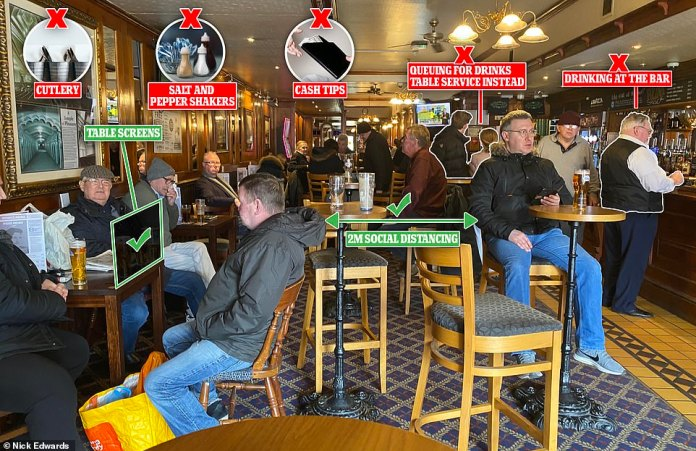 This photo shows a Wetherpoon pub in south London while it was still open. Graphics show what could happen if pubs reopen in July