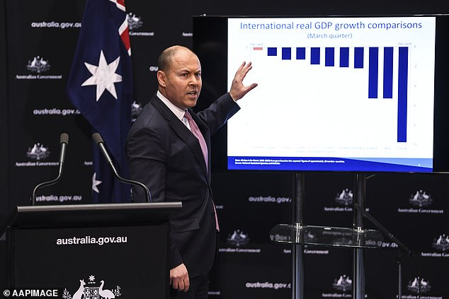 Treasurer Josh Frydenberg has confirmed Australia was in recession last month and warned COVID-19 would remain a threat to prosperity