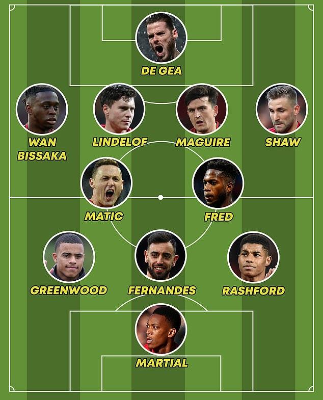 Comment Manchester United pourrait s'aligner contre les Spurs - avec Marcus Rashford de retour sur le côté