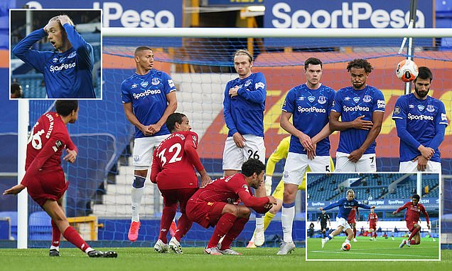 Everton 0-0 Liverpool: Jurgen Klopp's title-chasers held by rivals
