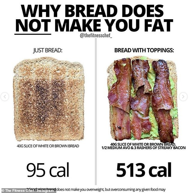 Graeme Tomlinson, 31, from Aberdeen, aka The Fitness Chef, has claimed that bread doesn't make you fat. Writing on Instagram to his 690,000 followers, the health and fitness guru explained toast is only 95 calories - but that skyrockets to nearly six times the amount when avocado and bacon is added