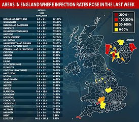 Redcar, a seaside town in North Yorkshire, and leafy Wokingham in Berkshire suffered the biggest week-on-week spikes in Covid-19 cases up to June 28, Public Health England (PHE) figures show. Coronavirus infections in Redcar and Cleveland jumped from 0.7 to 5.1 per 100,000 people, while in Wokingham they rose from 0.6 to 3
