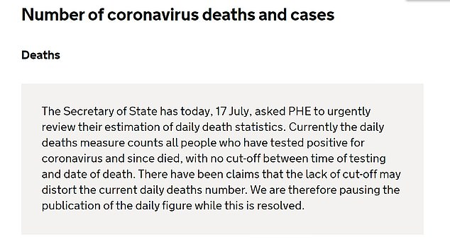 The announcement posted on the Ministry of Health website regarding death statistics