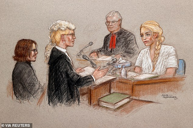 On a hot day in London, the former Ms Depp sat down in the witness stand and began with a drink from a bottle of water.  Pictured: A sketch of Heard's testimony courtroom