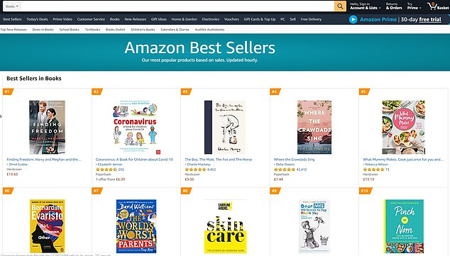 The Duke and Duchess of Sussex is already the best-selling book on Amazon UK, two weeks before its release. In the photo, the current graph