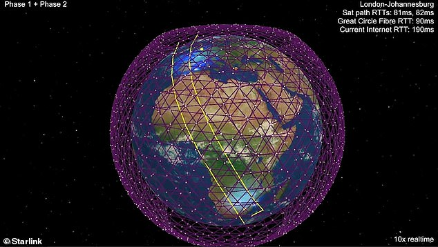SpaceX estimates it will need at least 800 satellites to offer a full service, but will have 600 in orbit later this year providing broadband to selected areas