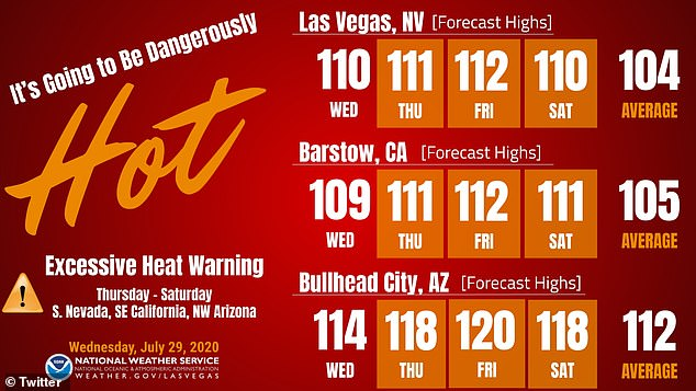 The National Weather Service has issued an executive heat warning for parts of S. Nevada, NW Arizona and SE California
